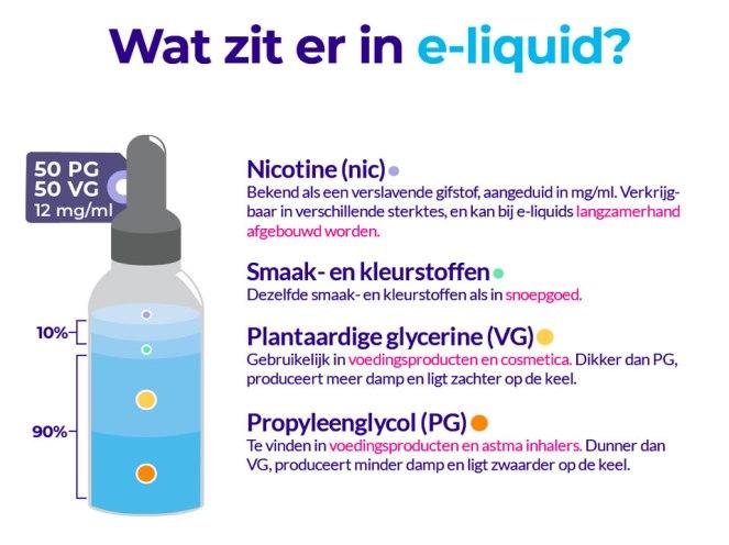 wat-zit-er-in-e-liquid.jpg